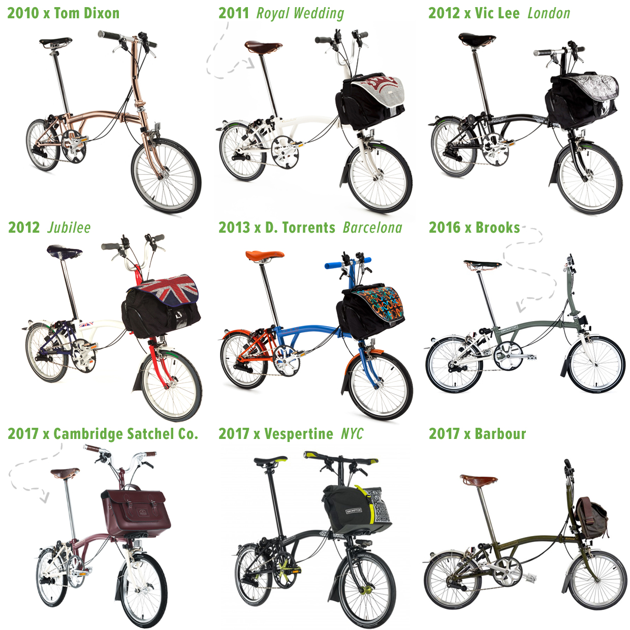 Brompton Limited & Special Editions : une petite synthèse Brompton-Special-Editions